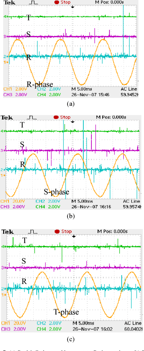 small resolution of  a partial discharge with respect to r phase voltage
