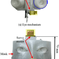 Diagram Of Artificial Eye Asco 8210 Wiring Figure 1 From Novel Design Using Eog Model 6