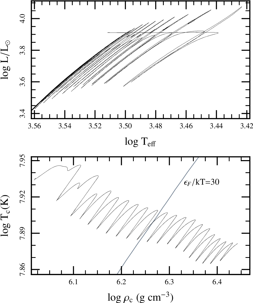 hight resolution of top h r diagram for the 2m mesa star model during