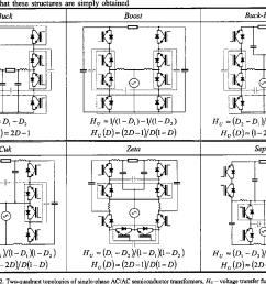 figure 2 [ 1224 x 896 Pixel ]
