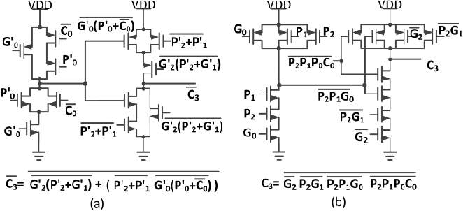 Figure 2 from A novel implementation of 4-bit carry look