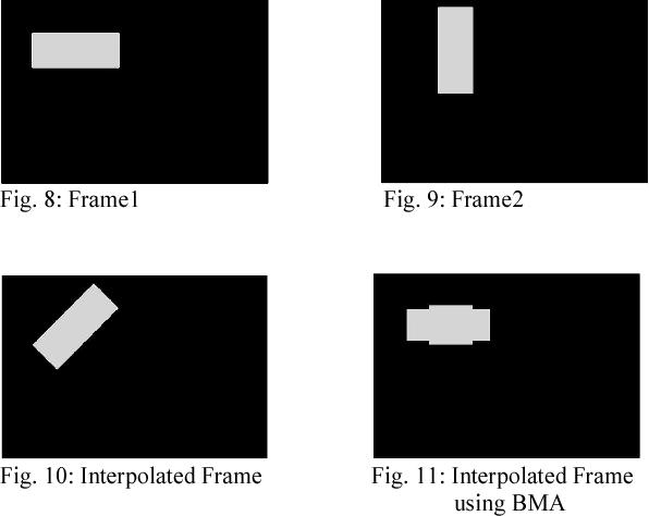 interpolated frames   Framess.co