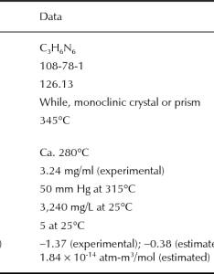 Table also from derivation of  melamine oral reference dose rfd and rh semanticscholar