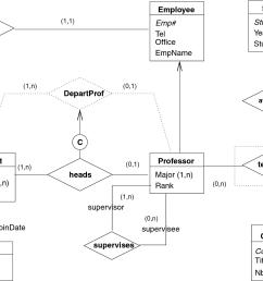 an er 1 schema  [ 1264 x 1006 Pixel ]