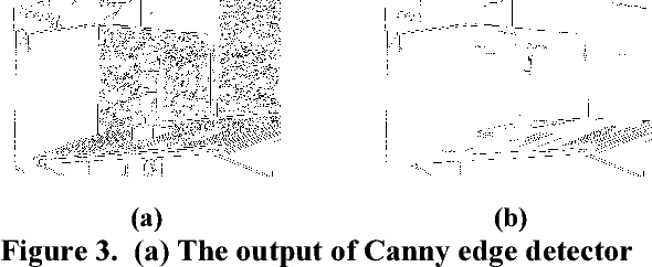 Figure 3 from Wire detection in low-altitude, urban, and