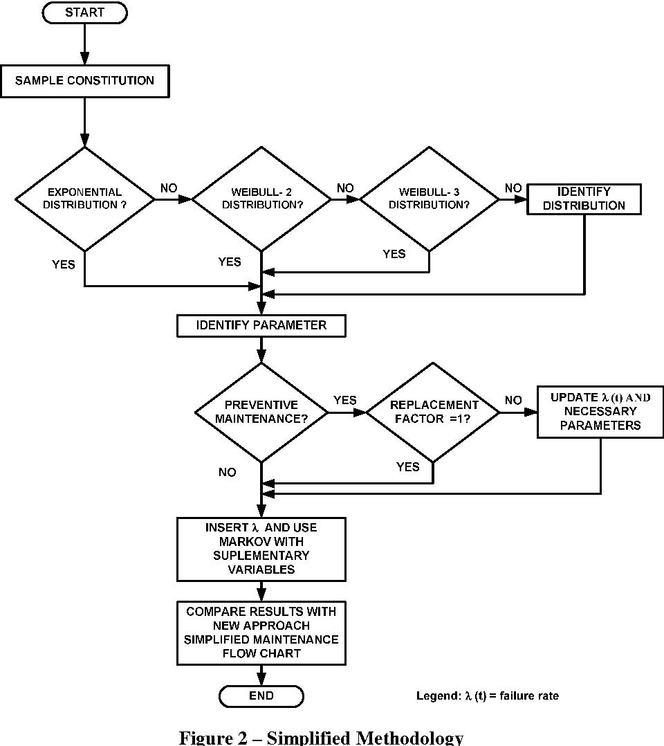 medium resolution of figure 2