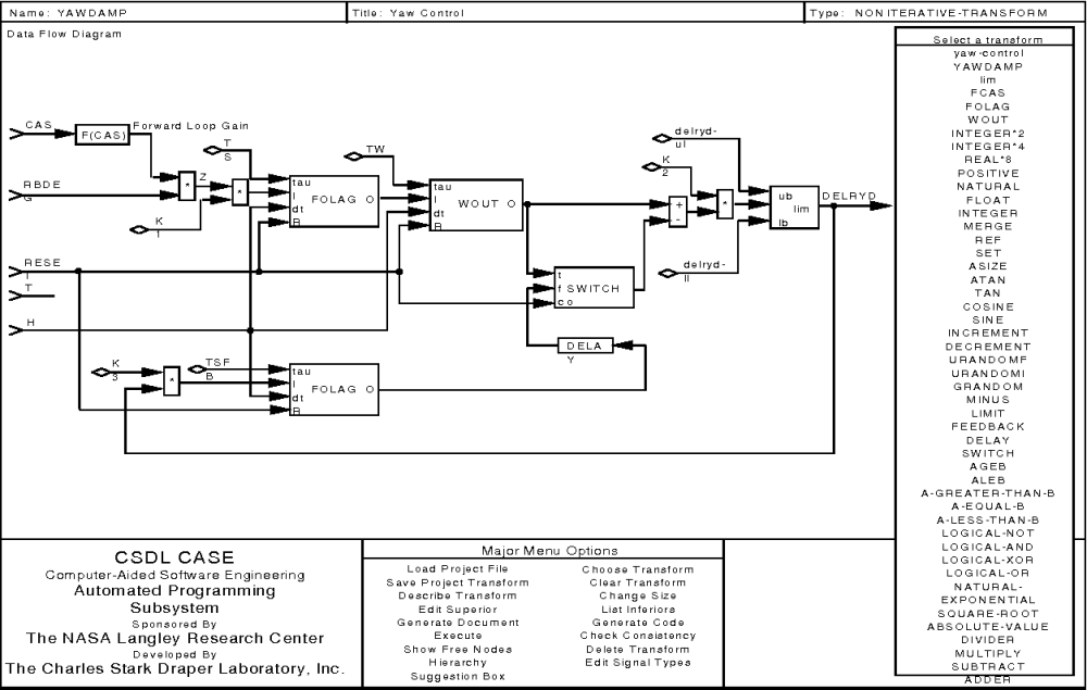 medium resolution of csdlcase engineering block diagram