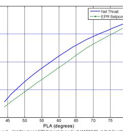 figure 3 [ 1102 x 900 Pixel ]