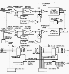 block diagram of one of the nine electronic modules  [ 1330 x 1350 Pixel ]