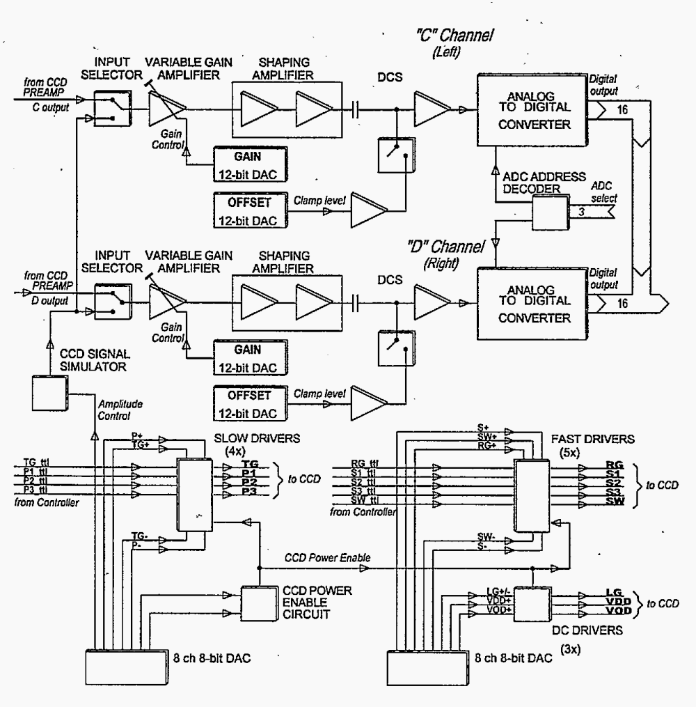 medium resolution of block diagram of one of the nine electronic modules