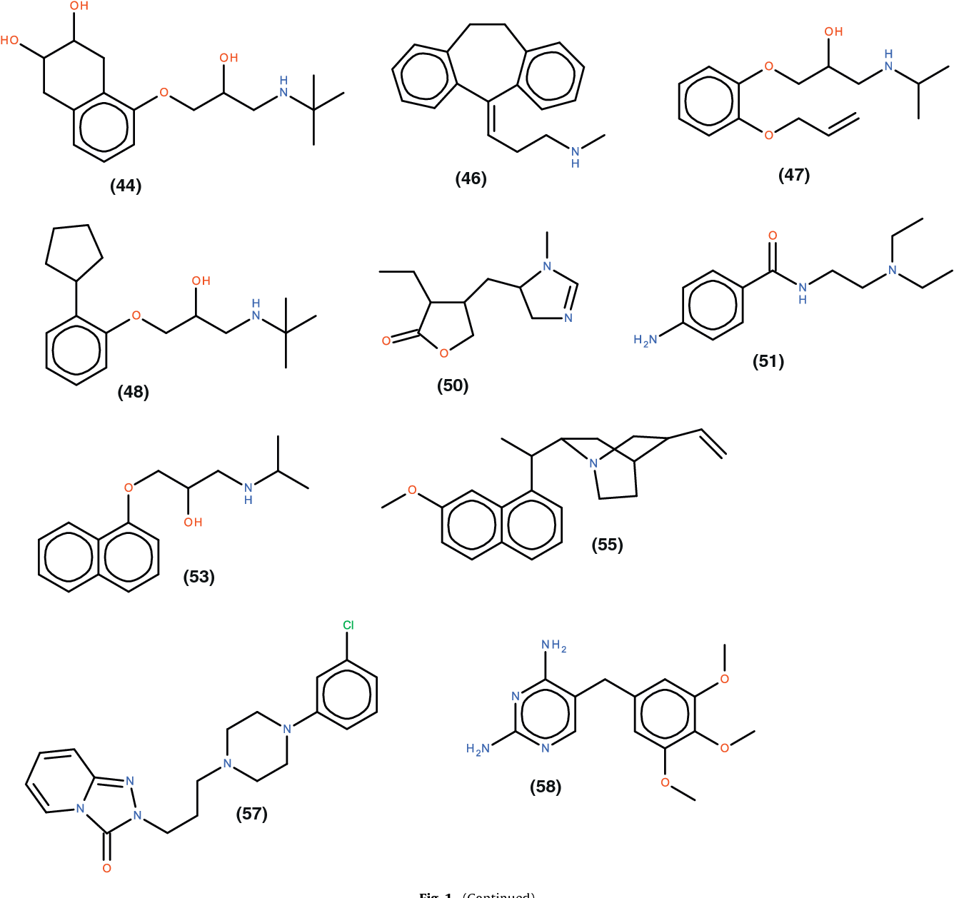 Figure 1 from Lipophilicity assessment of basic drugs (log