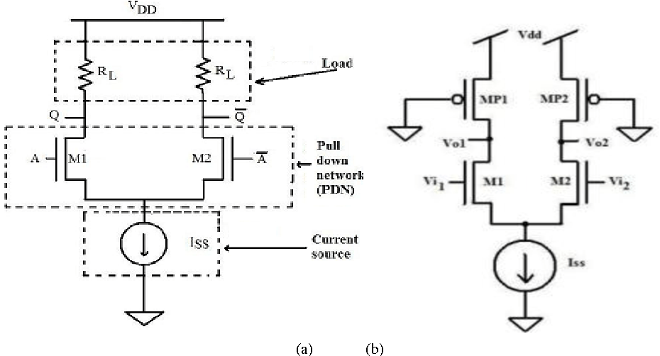 New design of Exclusive-OR (XOR) gate by using low-power