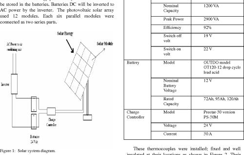 small resolution of figure 1