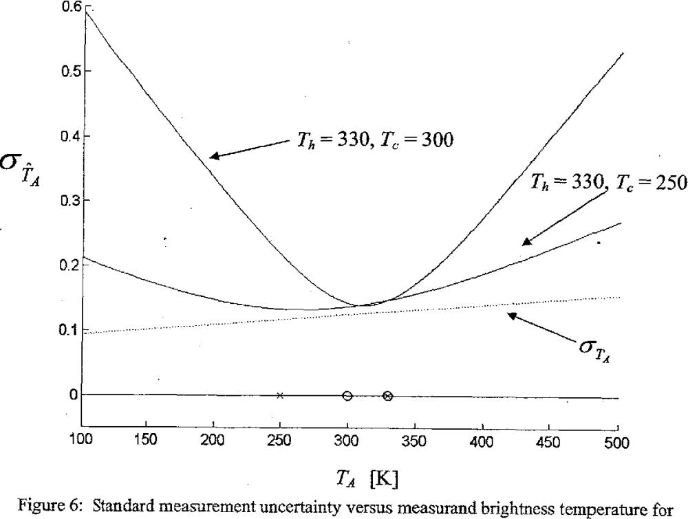 medium resolution of figure 6