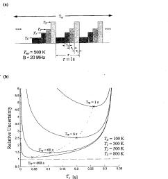 radiometer design analysis based upon measurement uncertainty semantic scholar [ 1198 x 1358 Pixel ]