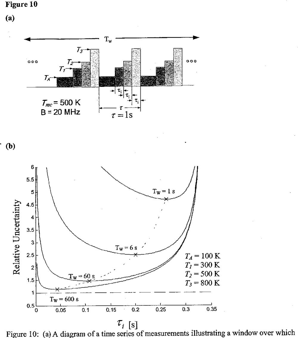medium resolution of radiometer design analysis based upon measurement uncertainty semantic scholar