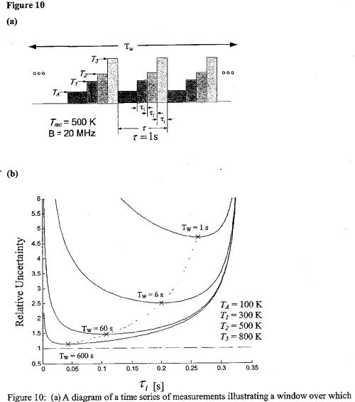 small resolution of radiometer design analysis based upon measurement uncertainty semantic scholar