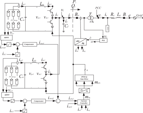 small resolution of single line schematic diagram of the three phase multi
