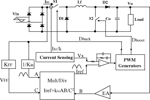 small resolution of 3 1 buck boost pfc circuit basic system block diagram