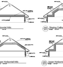 attic insulation is an important part of a high performance home aibd design lines [ 1464 x 836 Pixel ]