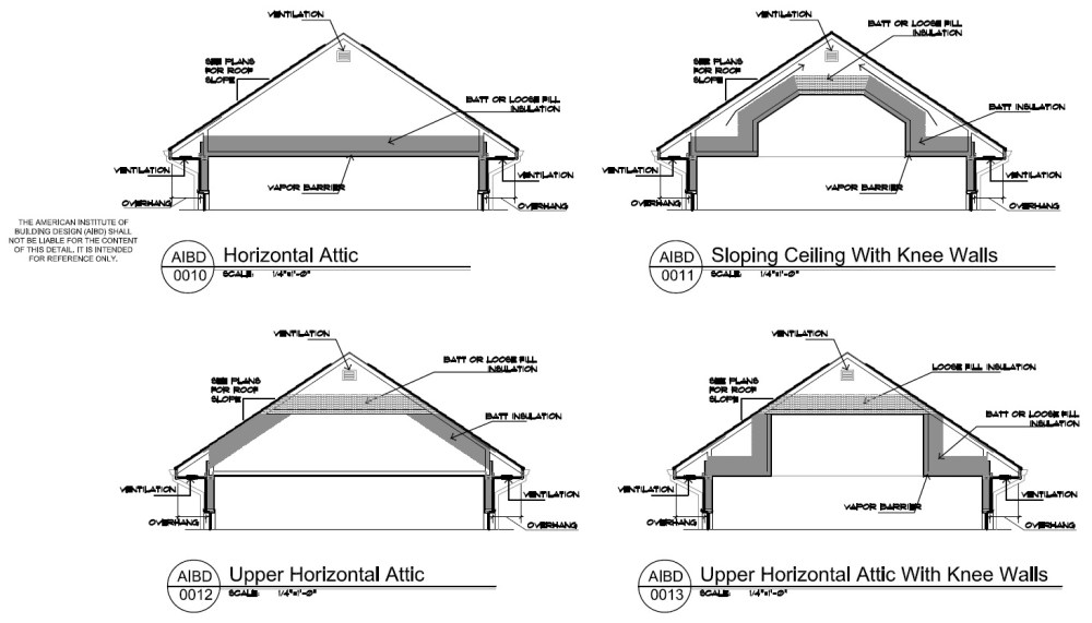 medium resolution of attic insulation is an important part of a high performance home aibd design lines
