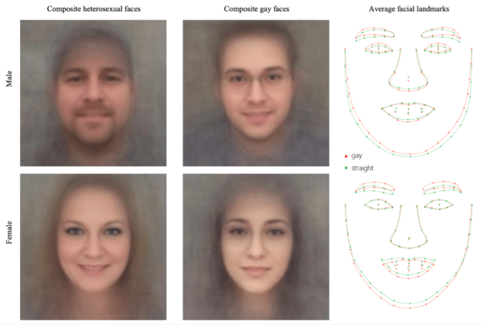Screencap taken from research paper using facial recognition to detect sexual preference