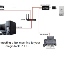 magic jack wiring diagram wiring diagrams lol rj31x installation diagram magic jack wiring diagram [ 973 x 890 Pixel ]