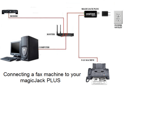 small resolution of magic jack wiring diagram wiring diagrams lol rj31x installation diagram magic jack wiring diagram