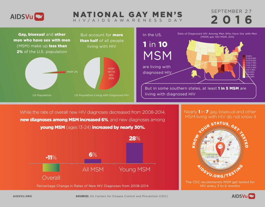hight resolution of national gay men s hiv aids awareness day