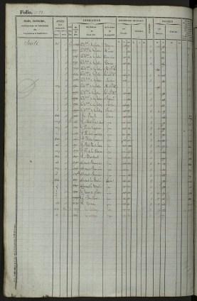 Matrice des propriétés foncières, folio 1121 et 1122 (1832-1914) - Source : Archives départementales des Yvelines, 3P3 157