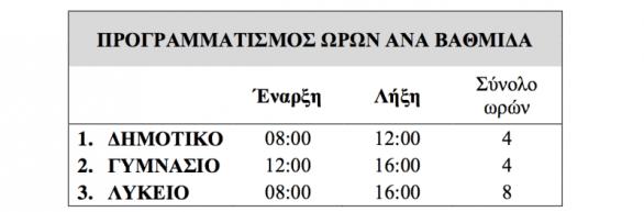 protinomeno-orario