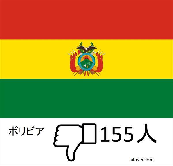 嫌いな国_ 96