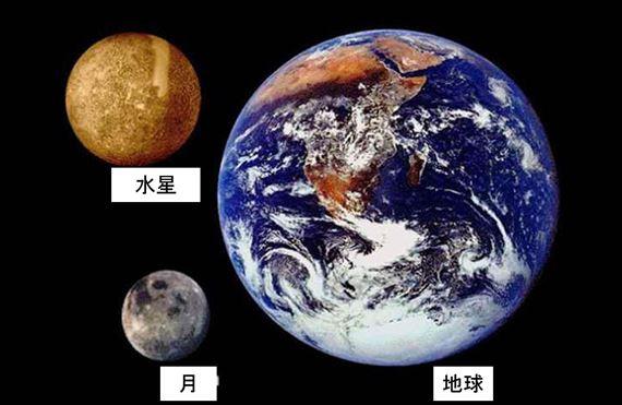 「水星 地球」の画像検索結果