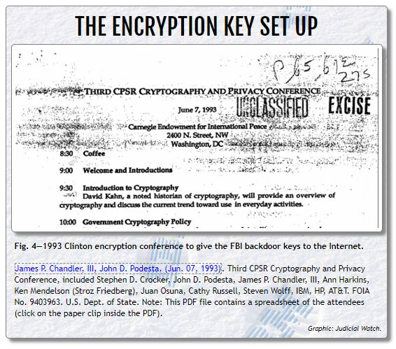 encryption key meeting