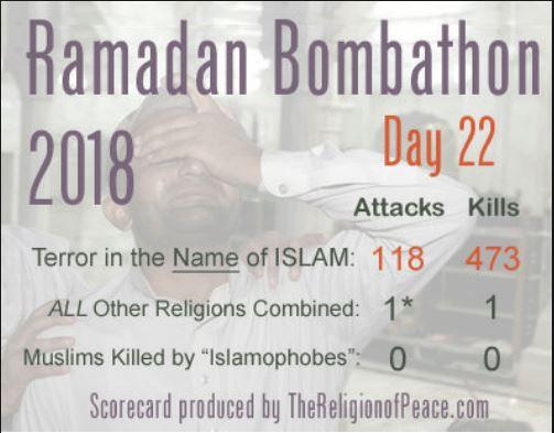 ramadan bombathon.JPG
