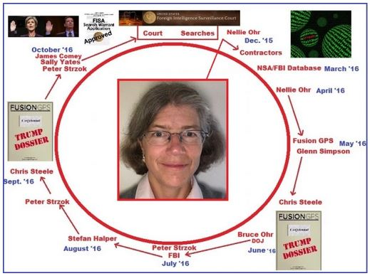 nellie ohr graphic