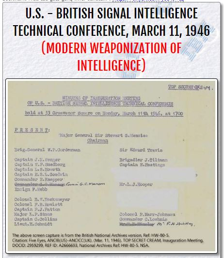 signal intelligence