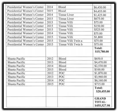 presidential women center
