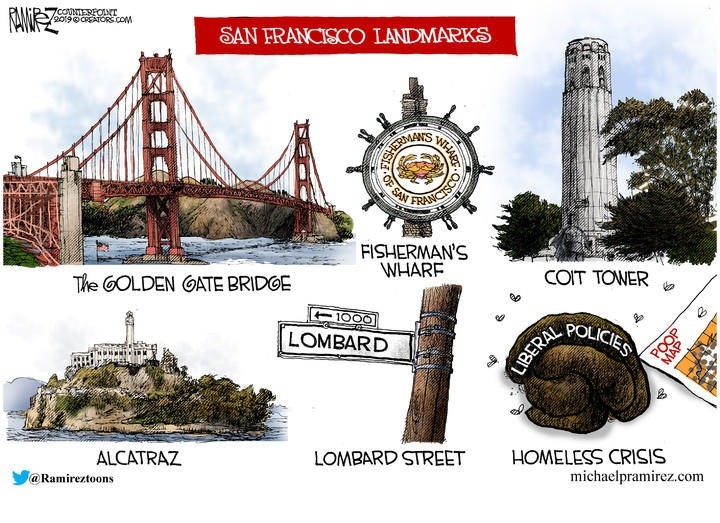san francisco sites