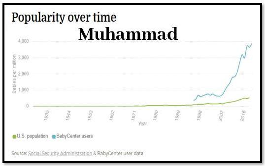 muhammed chart.JPG