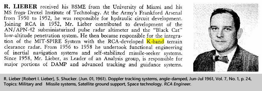 R. LIEBER received his BSME from the University of Miami and his MS from Drexel Institute of Technology. At the Army's Frankford Arsenal from 1950 to 1952, he was responsible for hydraulic circuit development. Joining RCA in 1952, Mr. Lieber contributed to development of the AN/APN-42 subminiaturized pulse radar altimeter and the