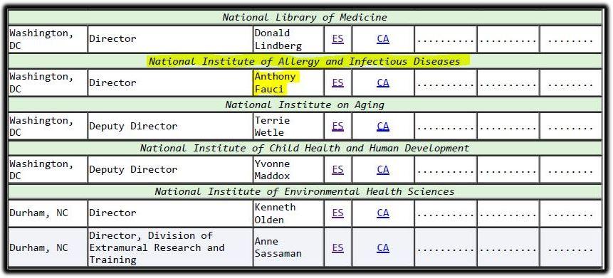 disease chart