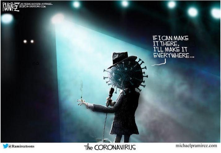 coronavirus stage