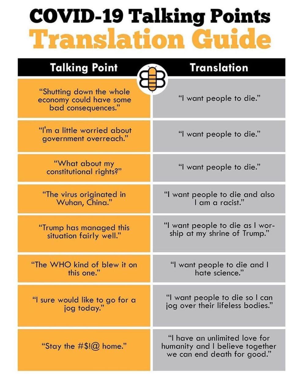 covid translation guide