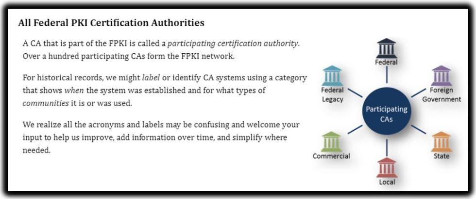 pki certifications