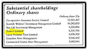 shareholders