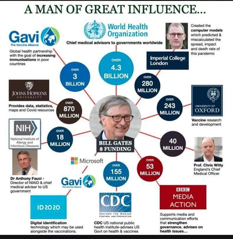 Gates vaccines GAVI