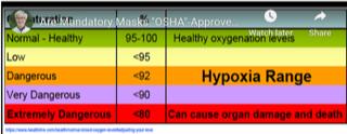 hypoxia range