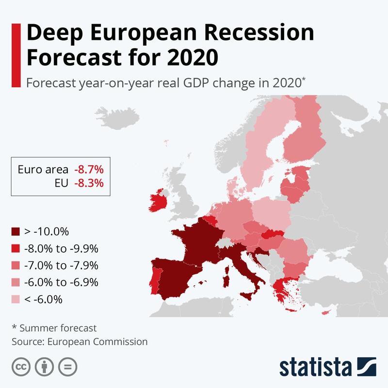 European Recession