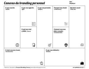 Canevas du branding personnel page 1